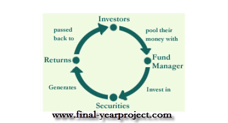 dissertation mutual funds mba