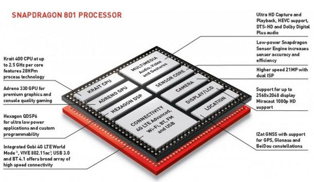 Samsung Galaxy S5 Qualcomm Snapdragon 801 CPU
