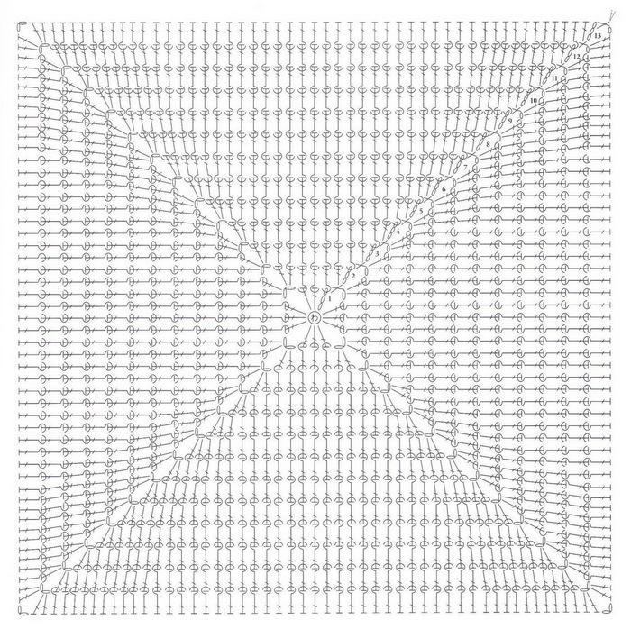 Как связать крючком накидки на стулья схемы и описания квадратные