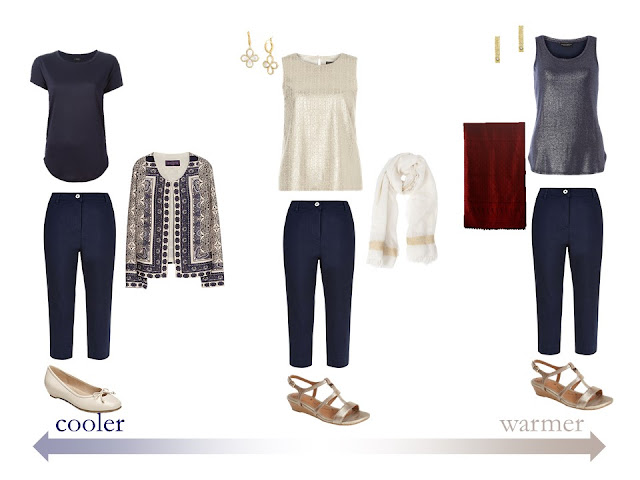 how to pack for uncertain weather, in navy and beige