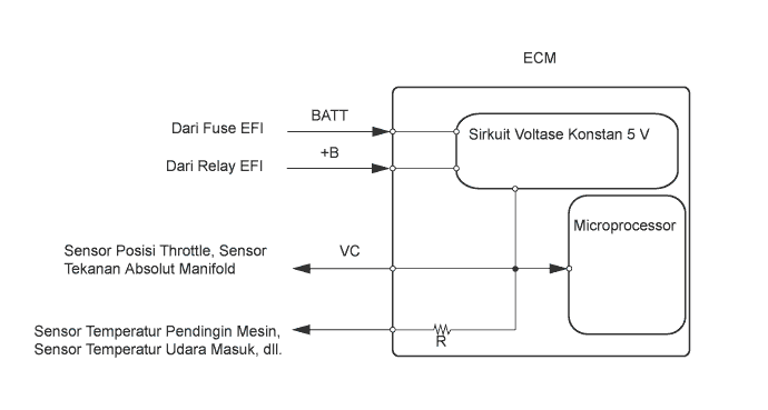 Avanza veloz wiring circuit vc at the time of vc linked circuit cut short a microprocessor in the ecm andsensors are supplied with power via the vc circuit was de activated due to asfbconference2016 Images