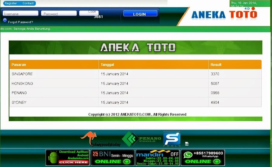 Aneka Toto