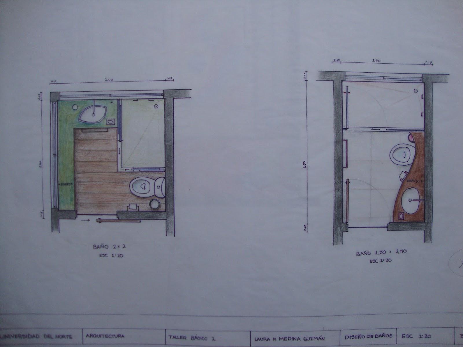 Baño Vestidor Medidas:tipos de baños de medidas 2 x 2 y 2 5 x 1 5 pensando en las funciones