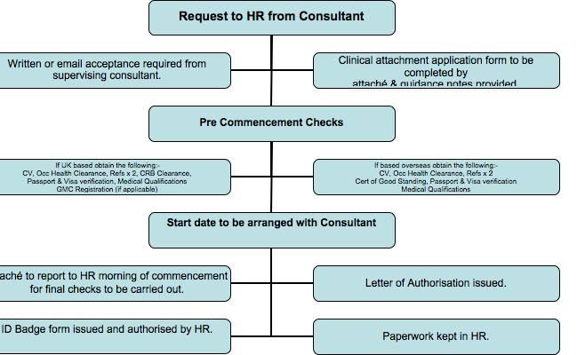 Omars guidelines : June 2015
