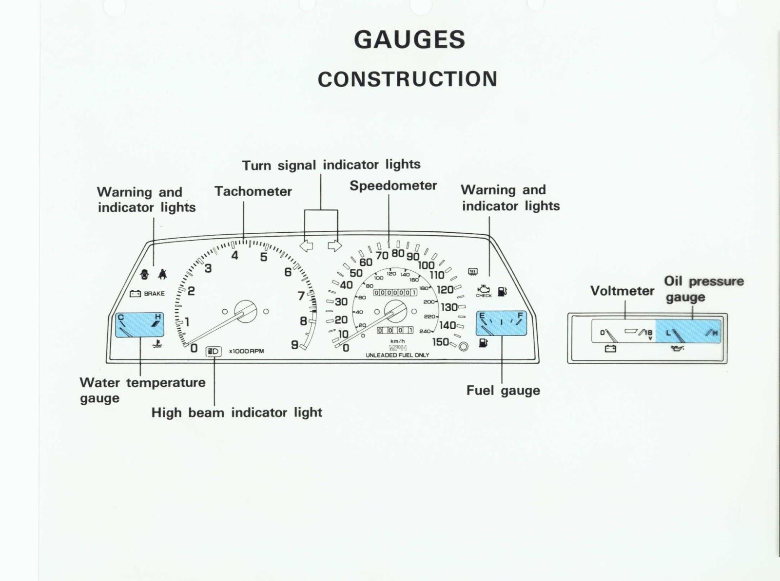 diagram kelistrikan vario diagram image wiring wiring diagram sistem kelistrikan body wiring on diagram kelistrikan vario 110