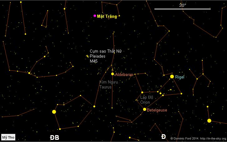 Nhìn về bầu trời hướng đông và ngước nhìn thẳng lên thiên đỉnh vào lúc 4 giờ sáng ngày 13 và 14/9.