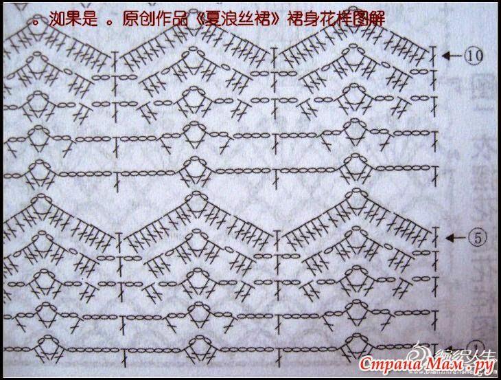 Pola simple blouse rajut bagian tengah