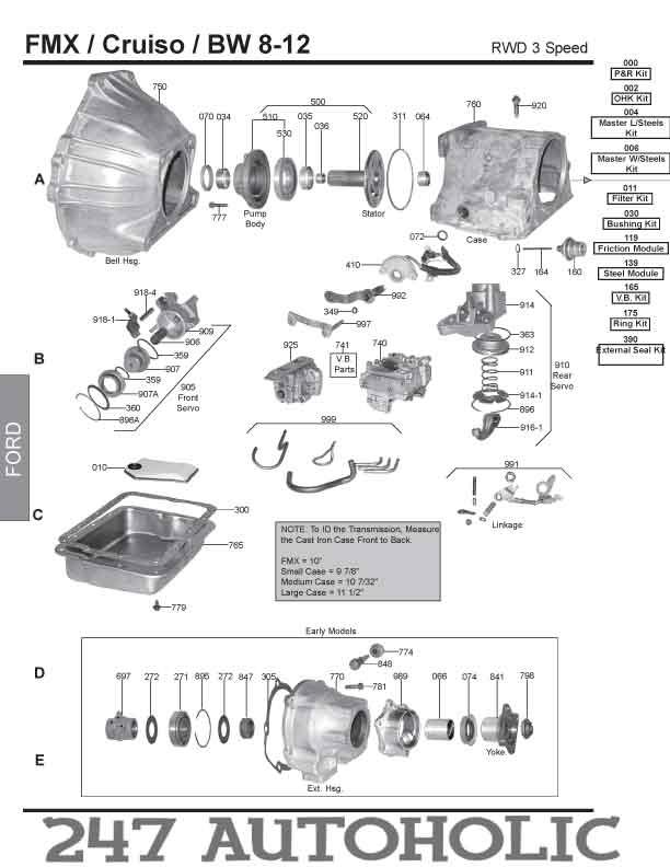 247 Autoholic  Ford Transmission Info