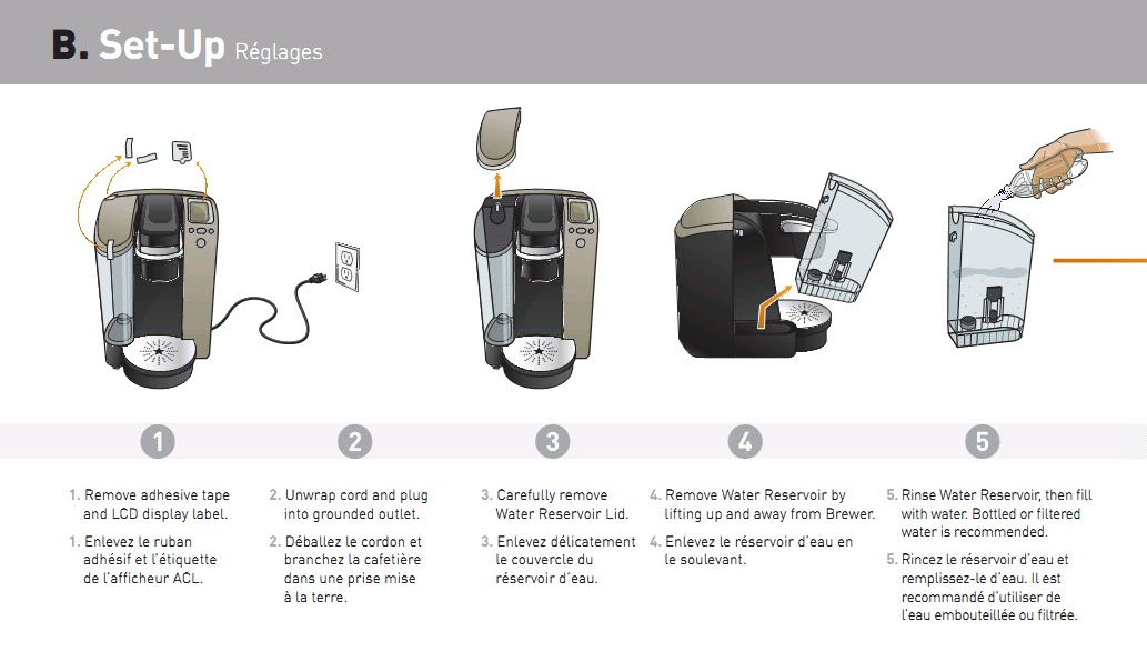Keurig Coffee Maker Instructions : Keurig B70 Platinum Quick Start Guide. Keurig B70 Platinum Brewing System