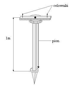 Jak zrobić niwelator szkolny