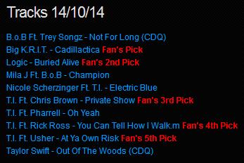 Download [Mp3]-[NEW TRACK RELEASE] เพลงสากลเพราะๆ ออกใหม่มาแรงประจำวันที่ 14 October 2014 [Solidfiles] 4shared By Pleng-mun.com