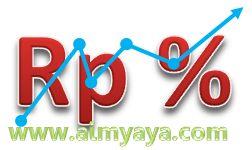 Gambar: Ilustrasi Fluktuasi Persentase Bunga Rupiah
