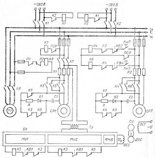 Комбинированная схема управления асинхронным короткозамкнутым сервоприводом