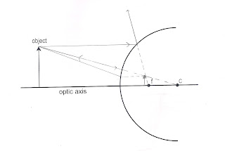 physics 4c ywang   7 concave and convex mirrors