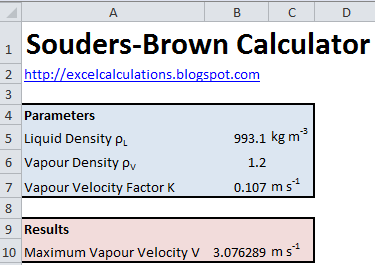 Souders Brown Equation in Excel