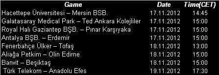turkish basketball league fixtures