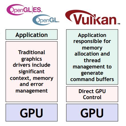 Vulkan API info