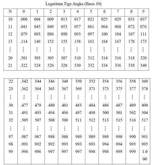 Soal Matematika Sma Kelas Dan Pembahasannya Newhairstylesformen2014 Com