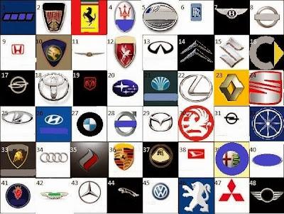 New Cars Juminten Car Logos Quiz