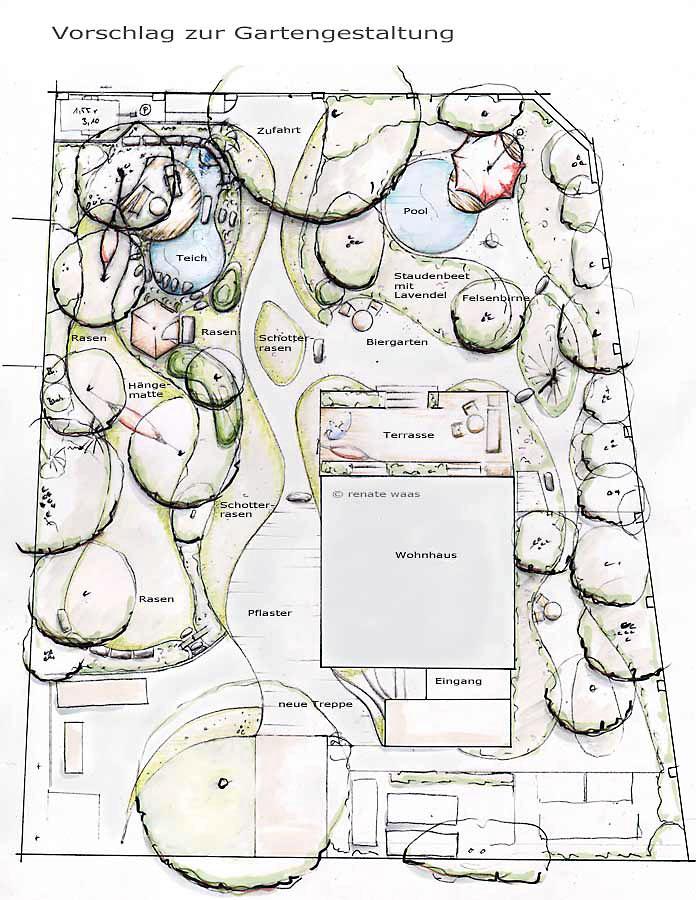 gartenblog geniesser-garten : gartenplanung - teil 2, Garten ideen