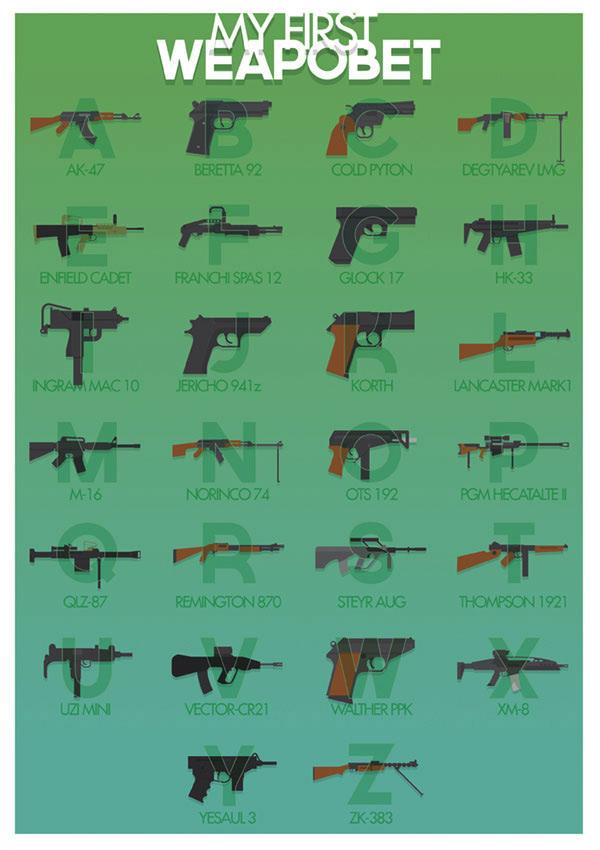 [Ayuda de Juego] Armas de Fuego para el sistema Hitos