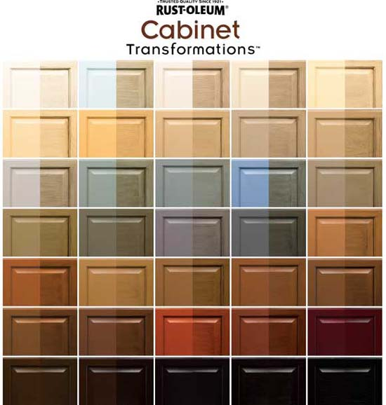 Kitchen trends colors for kitchen cabinets - Kitchen colors for ...
