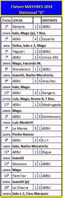 """Fixture Mayores - Temporada 2014 divisional """"D"""""""