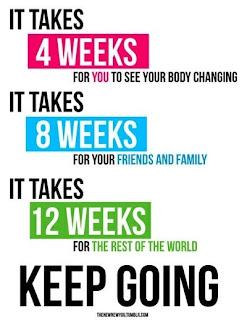 http://3.bp.blogspot.com/-Dq982XZG2Mo/UhNzIqdnlmI/AAAAAAAAA3o/89BKLPK8yeQ/s320/it+takes+4+weeks.jpg