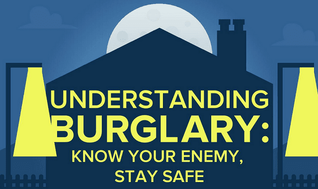 Image: Understanding Burglary: Know Your Enemy, Stay Safe