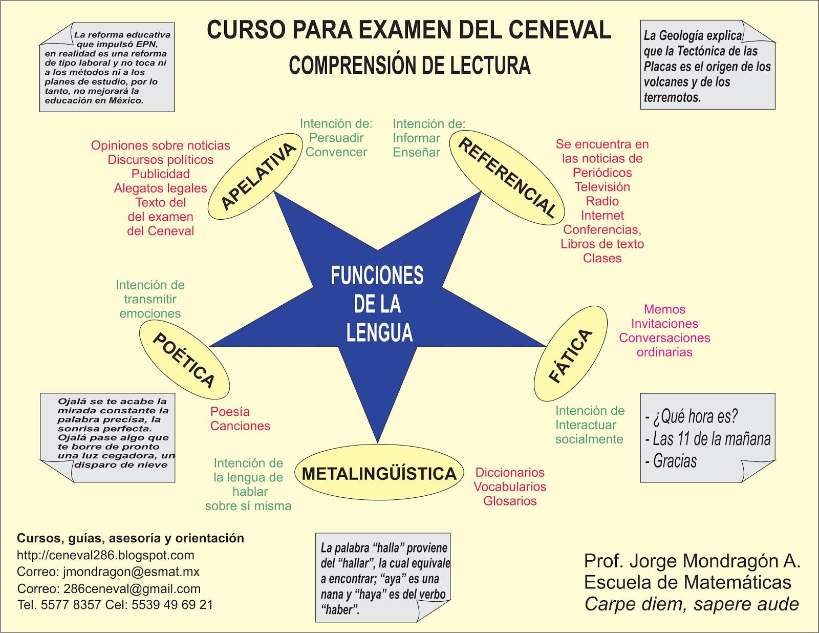 EXAMEN DE CENEVAL ACUERDO 286 -Prepa en un examen -