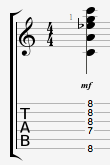 Cmin6 Guitar Chord