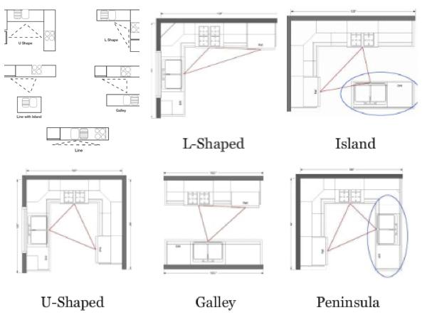 Kitchen design ideas leovan design