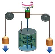Calorimetria - capacidade térmica, calor específico e calor sensível