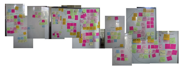 Project Space Contextual Inquiries Affinity Diagramming Persona