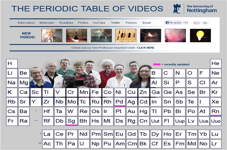 El blog todologo la tabla peridica de los videos al maravilloso mundo de la qumica mediante la produccin de una serie de videos en youtube dedicados a cada uno de los elementos de la tabla peridica urtaz Choice Image