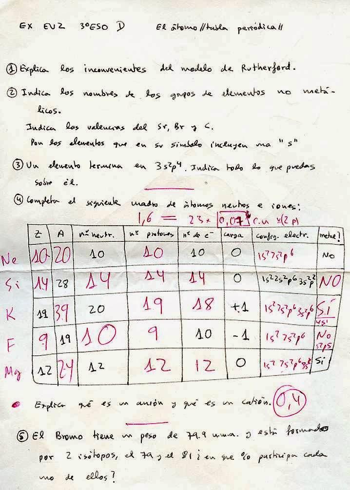 Fisica y quimica para estudiantes ex ev 3 eso tomo tabla peridica urtaz Gallery