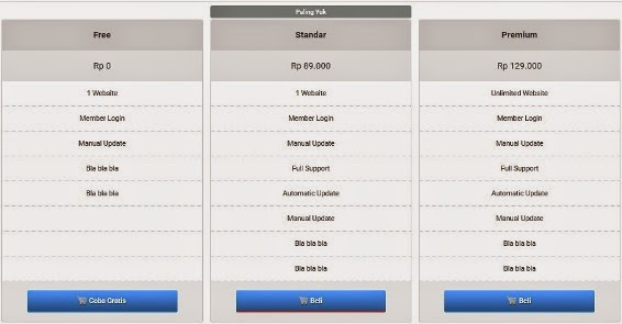 Contoh dari cara Membuat Pricing Table atau Tabel Harga menggunakan plugin di Wordpress