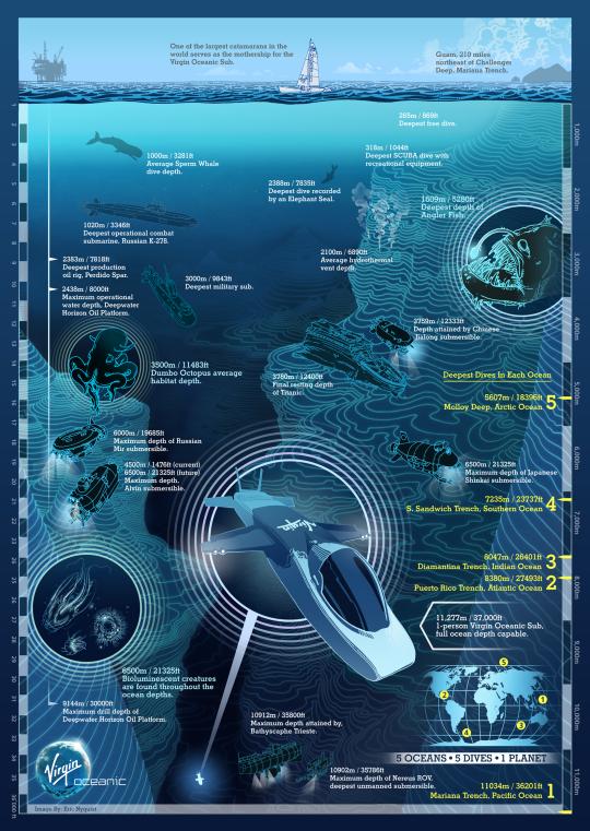 Virgic Oceanic