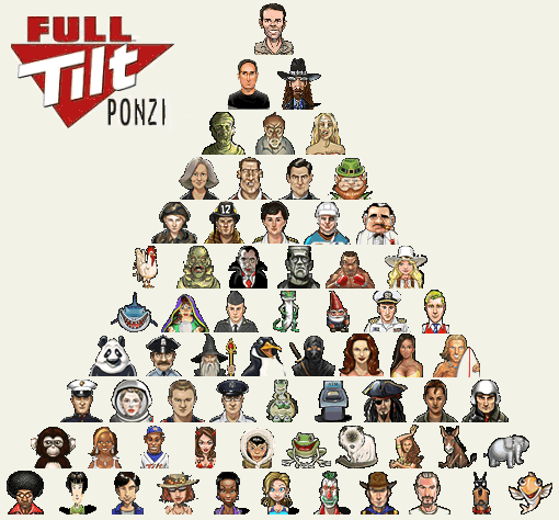 full tilt poker ponzi