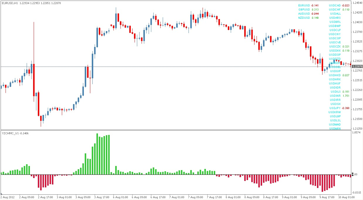 Forex forex tutorial what is forex trading investopedia baditri Choice Image
