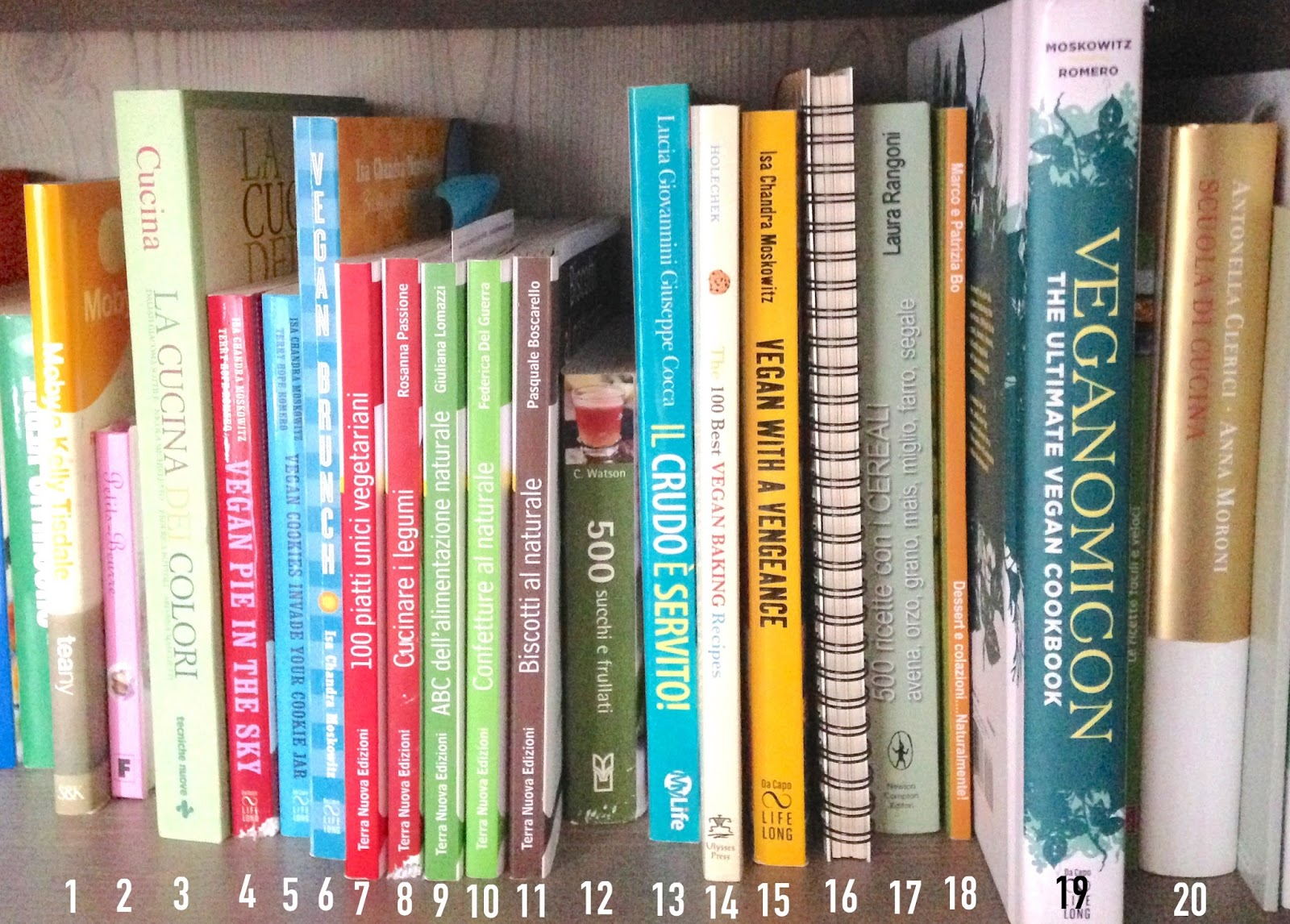 20 libri di cucina veg quali comprare e quali no for Libri di cucina professionali pdf