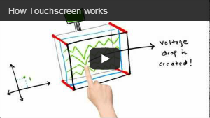 How Touchscreen Works?