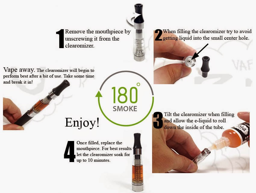 Research paper on e cigarette