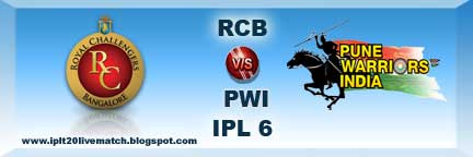 IPL 6 RCB Squad Profile List and Logo PWI Squad Profile List and Logo