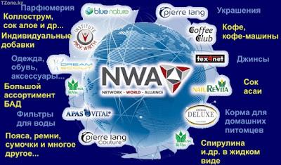 Ильнар Мухаметзянов - лидер компании NWA