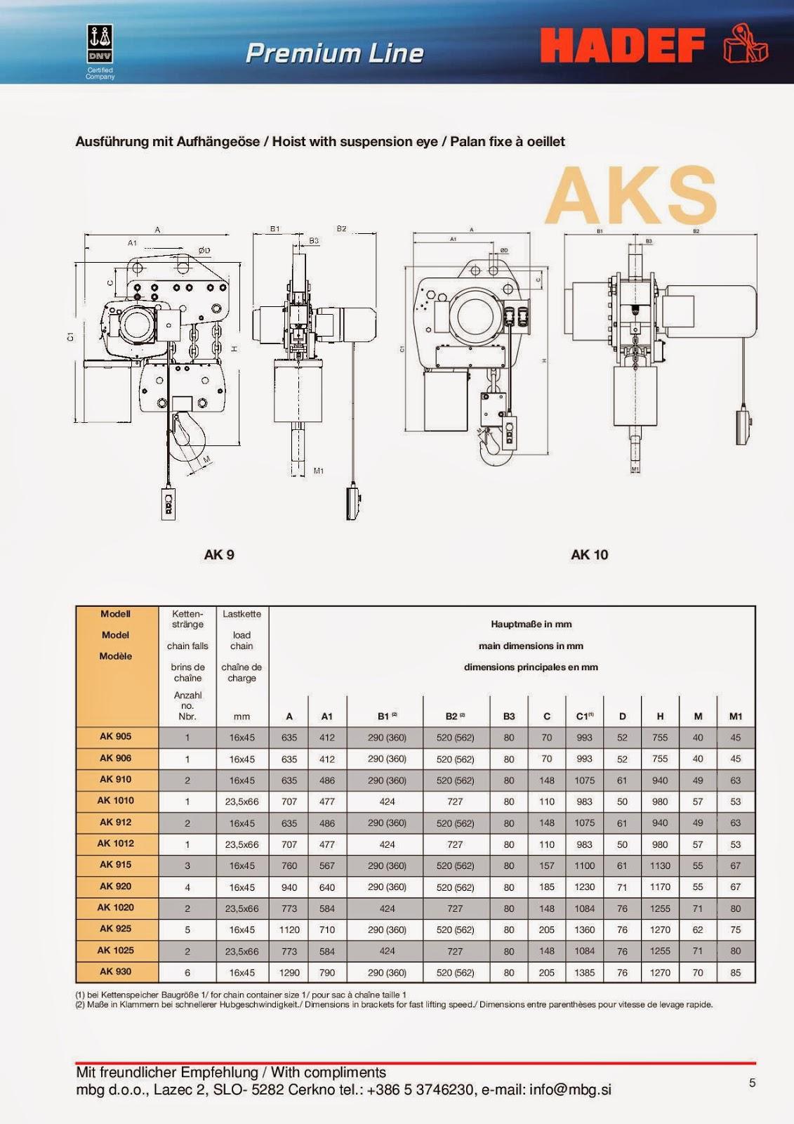 Elektro-Kettenzug / Electric Chain Hoist / Palan Electrique à chaîne - 5