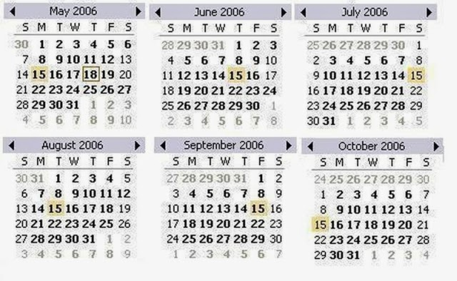 Todays julian date