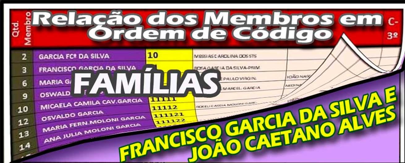 FAMÍLIAS GARCIA E CAETANO DE CAPITÓLIO - MINAS GERAIS