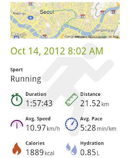 Mis datos del medio maratón según Endomondo