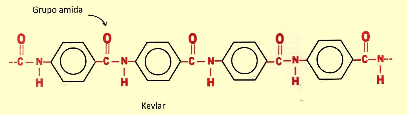 005 - Polímeros - Como Bombeiros Resistem a Incêndios de 1000°C